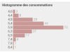 Peugeot_308_2009_2014_Consommation_Hdi.png
