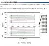 Yamaha_Performance_Damper_Amortissement.png