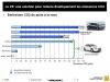 Bilan_Carbone_Voiture_électrique_vs_Voiture_Thermique_Renault_2013.PNG
