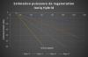 Hyundai_Ioniq_Hybrid_Palette_Mode_Regeneration2.png